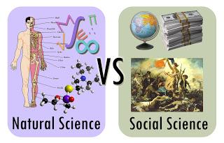 """""""Aspek-aspek Serta Cabang dari Ilmu Alam Dan Ilmu Sosial"""""""
